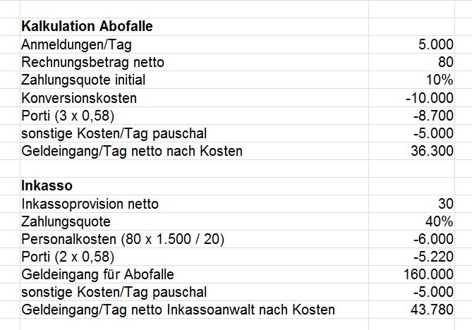 Kalkulation Abofalle.png